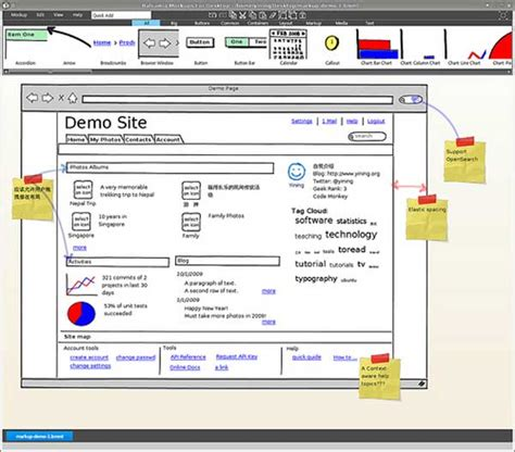 sharepoint 2010 balsamiq mockup wireframe template terminology what is the difference between wireframes