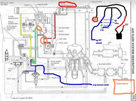 wiring diagram nissan yd25 wiring diagram