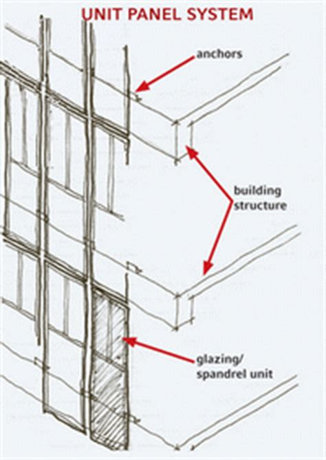 Wood Floor Framing Plan by Aluminium Curtain Wall Cladding Systems