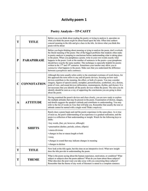 Poetry Analysis Worksheet Answers by Activity Poem 1
