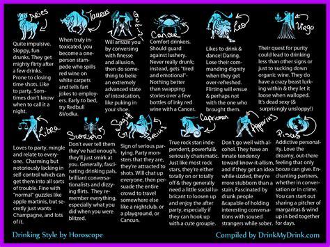 quotes leo horoscope quotesgram
