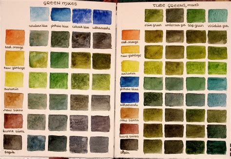 watercolor mixing tutorial 32 best watercolour mixing charts images on pinterest