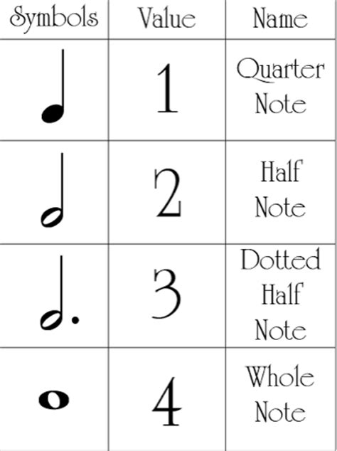 printable music note value flash cards ladydpiano 5 sites for free music worksheets
