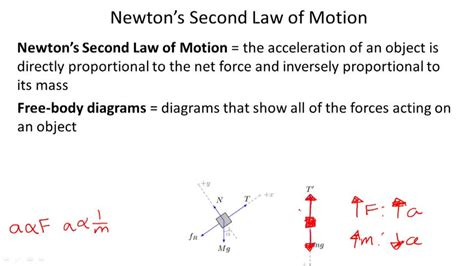 india discovered laws of motion before newton the hidden sector