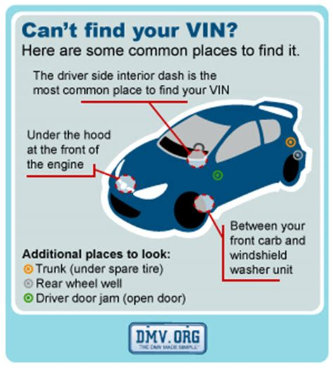 Find Your Tag Locate The Vehicle Identification Number Vin Dmv Org