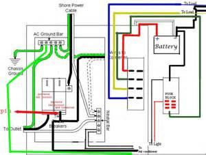 24 innovative cer trailer battery wiring diagram agssam