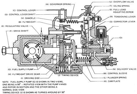 Saringan Udara Air Filter Perkins Sev551h 4 it s my name faries istilah pada permesinan kapal