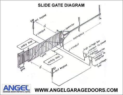electric garage door opener wiring diagram electric just