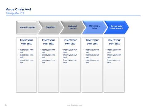 value chain template powerpoint value chain templates products tools and templates