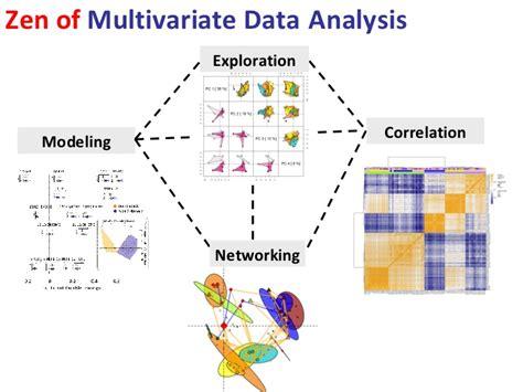 Multivariate Data Analysis 4 multivariate data analysis workshop at uc davis 2012
