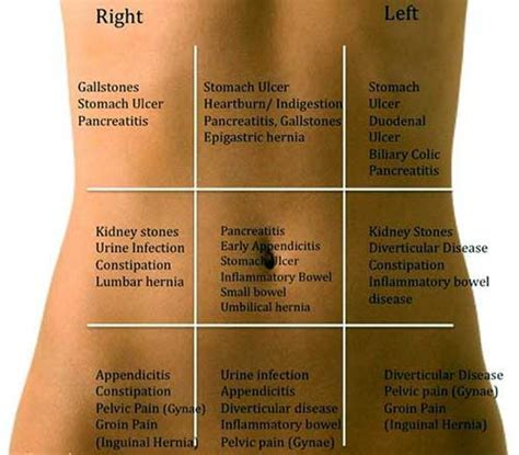 abdominal pain  early pregnancy  reasons