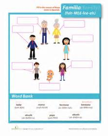 Fourth grade foreign language worksheets family in spanish