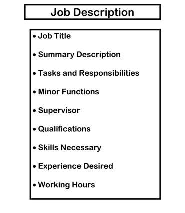 job descriptions a basic tool on the dairy dairy
