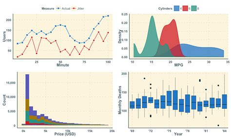 theme ggplot in r the ggthemr package theme and colour your ggplot figures