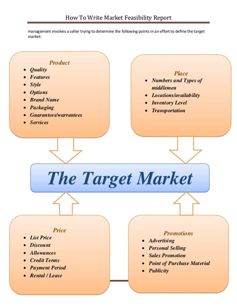 Target Market For Mba Programs by How To Write Market Feasibility Report