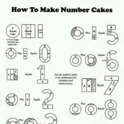 number 2 cake template how to make number cakes inspiration