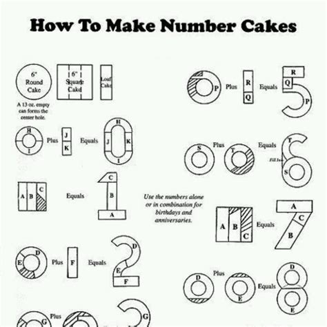 number 1 birthday cake template best photos of number birthday cake template how to make