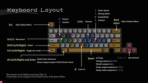 keyboard layout button missing nioh pc settings and performance review it s a koei