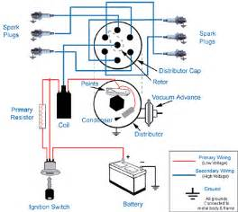 ignition system diagram pictures to pin on pinterest
