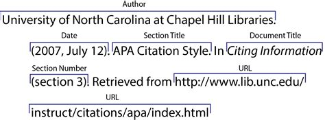 apa style format internet sources online sources citing information libguides at