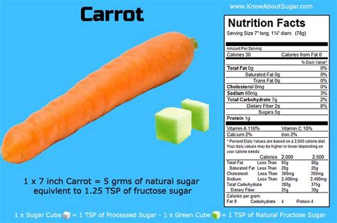 carbohydrates in carrots carrot sugar content how much sugar in a carrot
