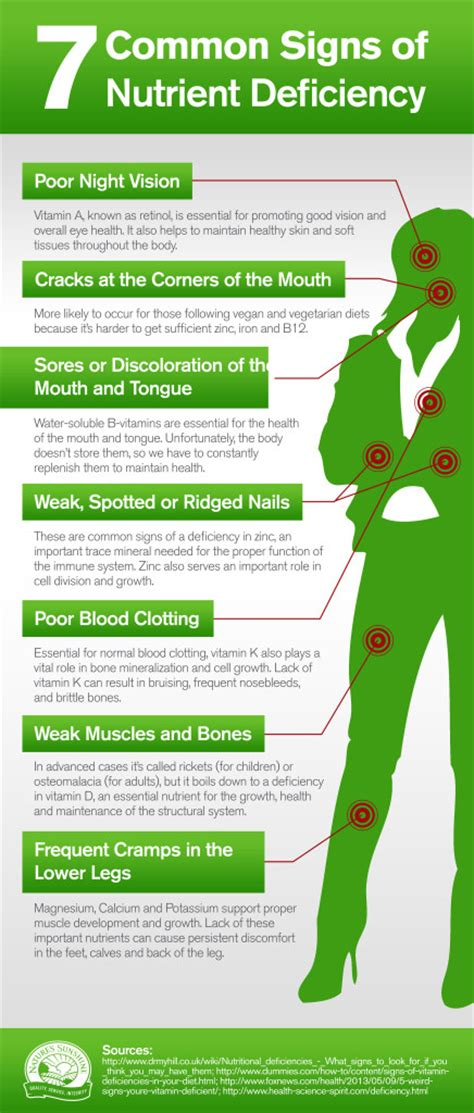 nutrient deficiency 7 common signs of nutrient deficiency infographic holistic health journal
