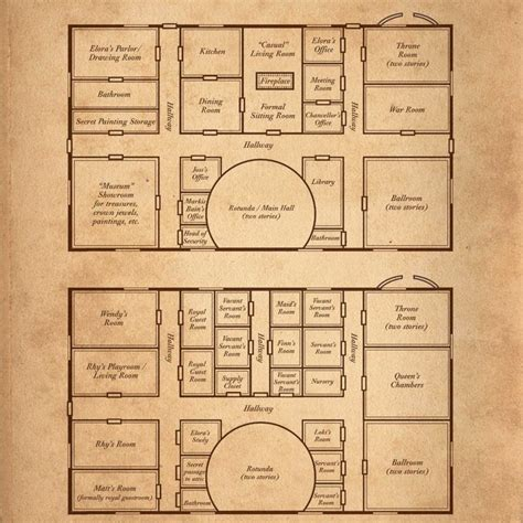 smithsonian castle floor plan if anyone knows what this is a plan of please say