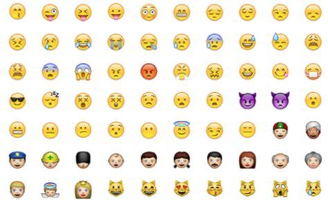 Emoji Font | emoji font bereich personen whatsapp ichat typografieinfo
