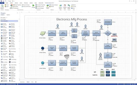 Visio Diagrams Printable Diagram Visio Process Map Template