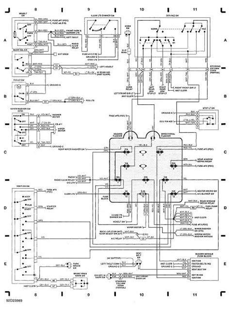 2015 Jeep Renegade Fuse Diagram - Wiring Diagram Schemas