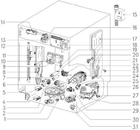 miele parts diagram i a miele dishwasher i just read a previous