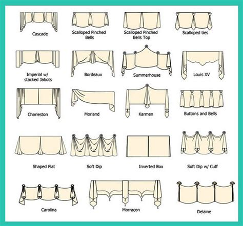 window curtain types window valance ideas valance window treatment ideas