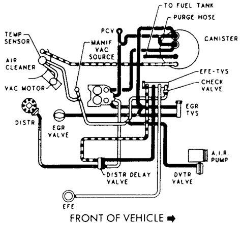 350 chevy vacuum diagram autos post