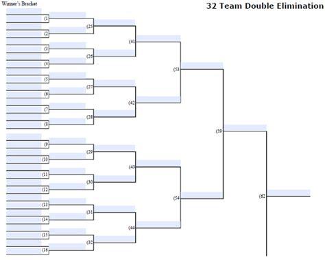 fillable 32 team double elimination tournament bracket