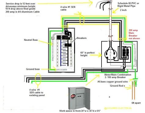 200 service panel wiring diagram electrical service