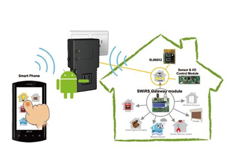 android remote based home automation system