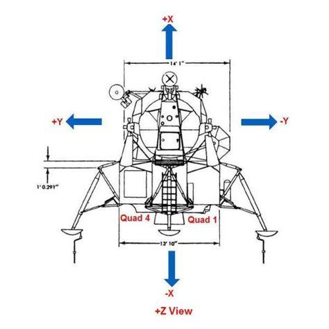 lunar module diagram lunar module diagram 28 images l e m lunar lander