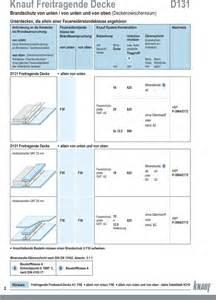 knauf brandschutz pdf knauf freitragende decken f90 pdf
