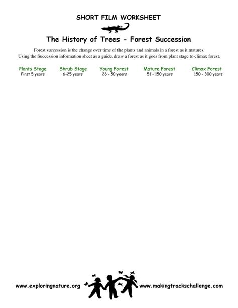 Ecological Succession Worksheet by Ecological Succession Worksheet Key Abitlikethis