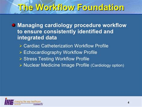 cardiology workflow ihe 2008 cardiology