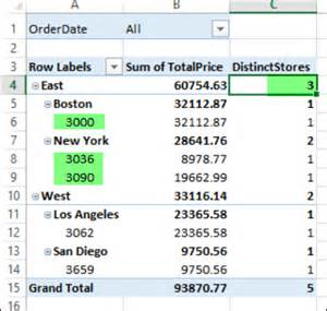Distinct Count In Pivot Table by Count Unique Items In Pivot Table With Excel 2013
