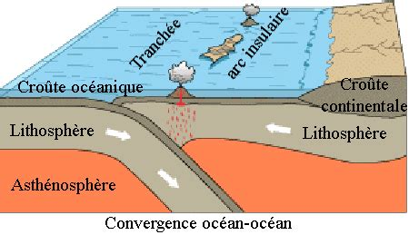 file:oceanic oceanic convergence fig21oceanocean (french