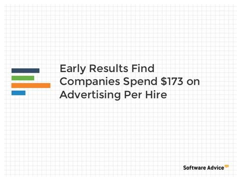 12 companies that spend the most on advertising naibuzz early results find companies spend 173 on advertising per