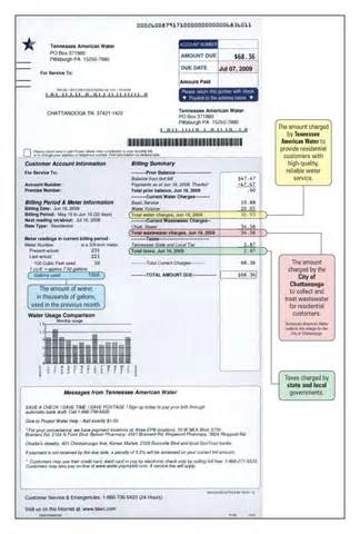 water bill template chattanooga water facts sle water bills