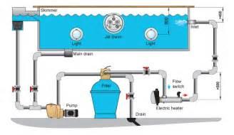 swimming pool schematic heat exchanger electric heater heat