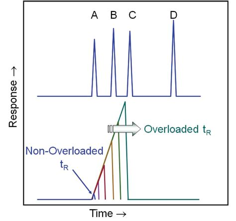 gc ms block diagram diagram gc ms block diagram