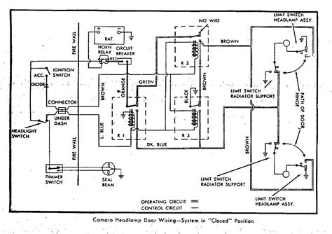 1967 firebird dash wiring diagram get free image about