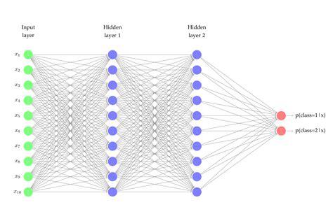 torch tutorial github network diagram tutorial free stephsweeney com