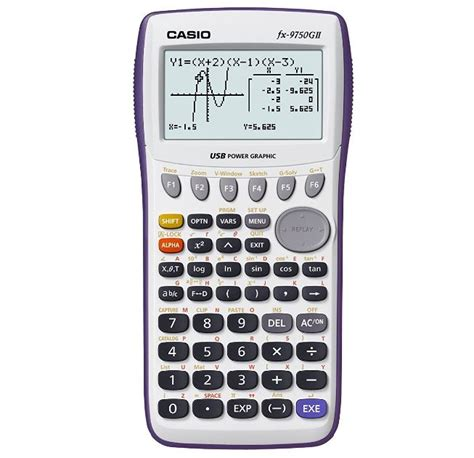 tutorial casio fx 9750gii casio fx 9750gii full review math class calculator