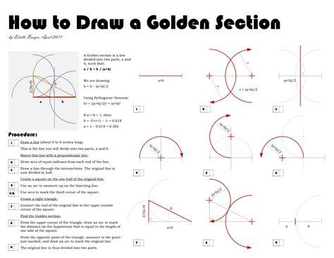 golden section words et cetera divine proportion